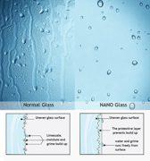 90 x 90 x 195 cm Duschkabine Eckeinstieg Dusche Falttür 180º Duschwand Duschabtrennung NANO Glas 2