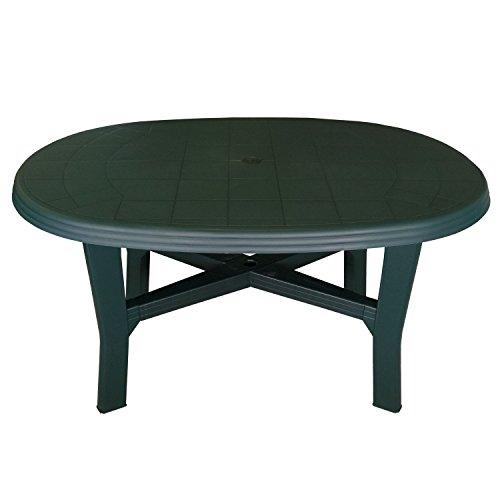 Gartentisch Campingtisch Beistelltisch 136x86cm oval Vollkunststoff Balkontisch Terrassentisch Kunststofftisch - Dunkelgrün